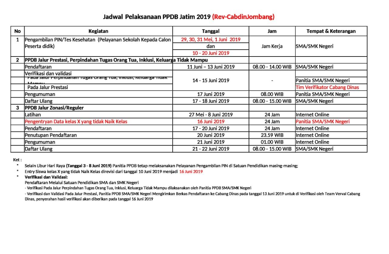 Revisi Jadwal PPDB SMA/SMK Se Propinsi Jawa Timur Tahun 2019