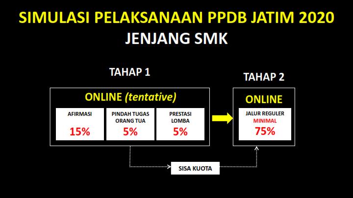 PPDB-JATIM-16-APRIL-2020-UPT.-TIKP-DISDIK-JATIM_009